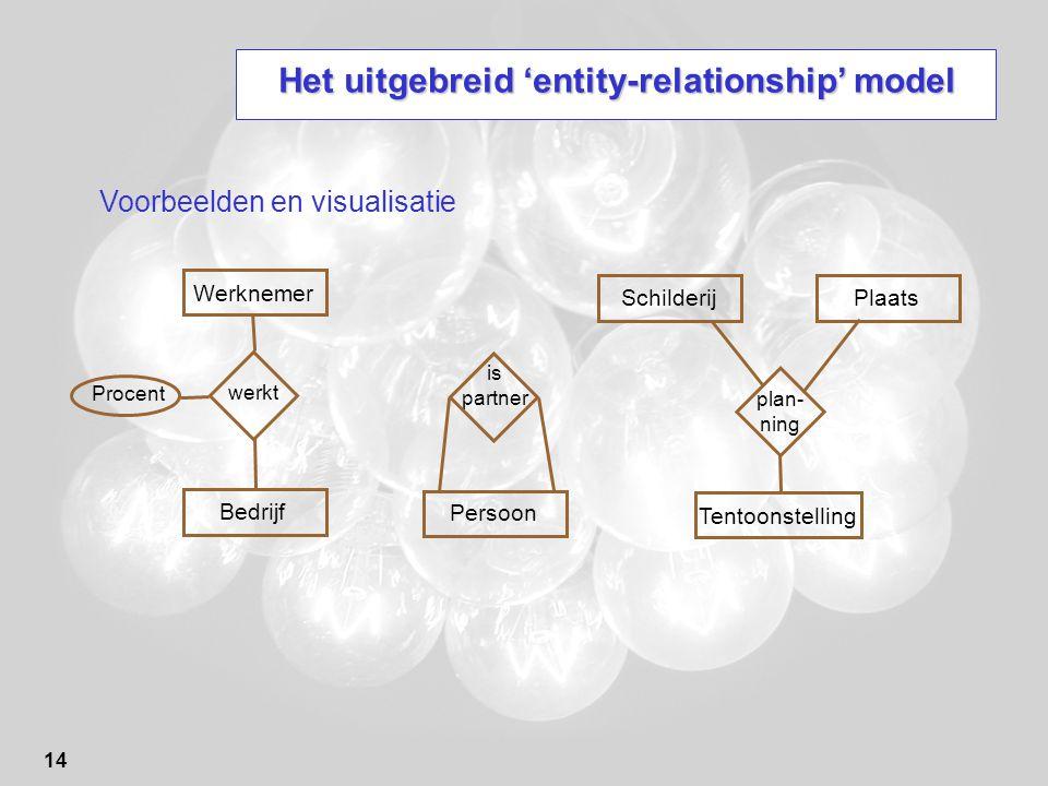 14 Het uitgebreid 'entity-relationship' model Voorbeelden en visualisatie Werknemer Bedrijf werkt Procent Persoon is partner Schilderij Tentoonstelling Plaats plan- ning
