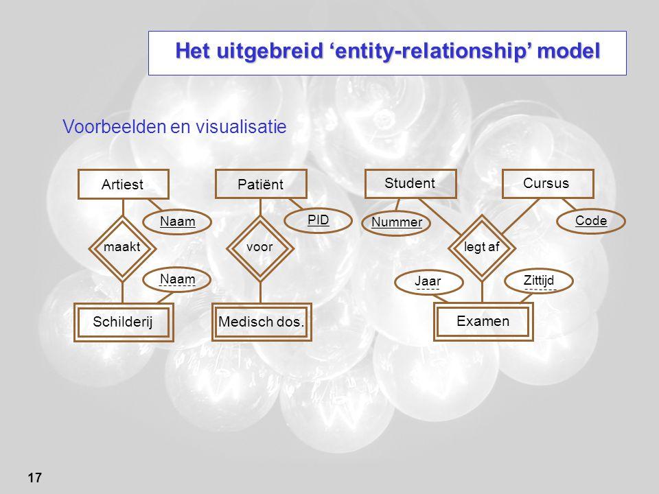 17 Het uitgebreid 'entity-relationship' model Voorbeelden en visualisatie Artiest Schilderij maakt StudentCursus Patiënt Medisch dos. voor Examen legt