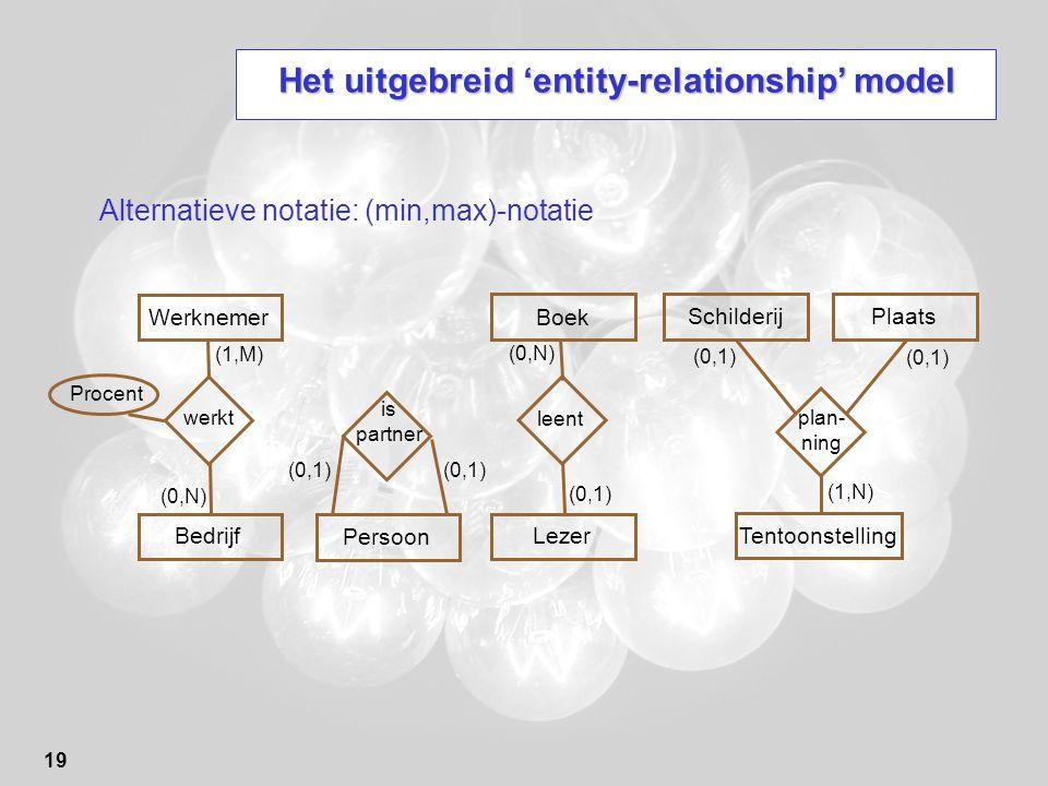19 Het uitgebreid 'entity-relationship' model Alternatieve notatie: (min,max)-notatie Werknemer Bedrijf werkt Procent Persoon is partner Boek Lezer leent (1,M) (0,N) (0,1) (0,N) (0,1) (1,N) Schilderij Tentoonstelling Plaats plan- ning