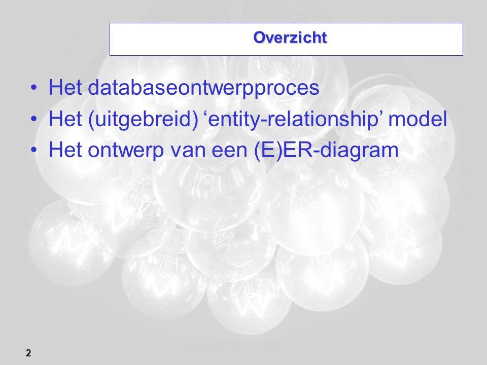 2 Overzicht Het databaseontwerpproces Het (uitgebreid) 'entity-relationship' model Het ontwerp van een (E)ER-diagram