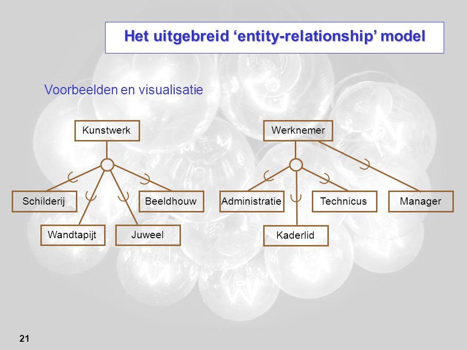 21 Het uitgebreid 'entity-relationship' model Voorbeelden en visualisatie ManagerAdministratieWerknemerKaderlidTechnicusSchilderijKunstwerkWandtapijtBeeldhouwJuweel        