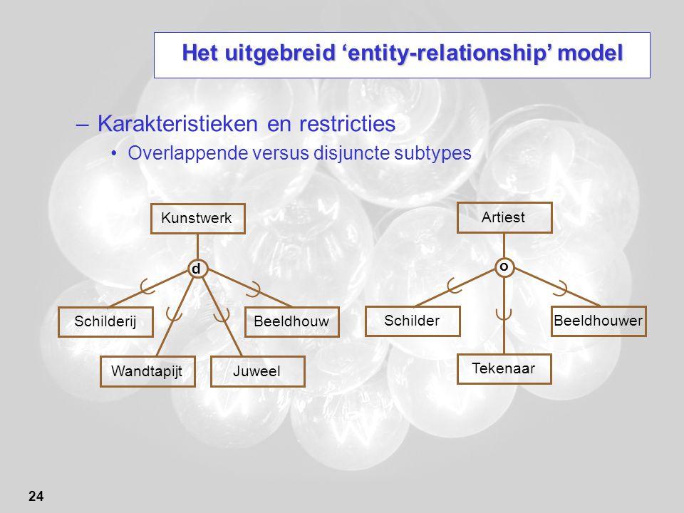24 Het uitgebreid 'entity-relationship' model –Karakteristieken en restricties Overlappende versus disjuncte subtypes SchilderijKunstwerkWandtapijtBeeldhouwJuweel     SchilderArtiestTekenaarBeeldhouwer    d o
