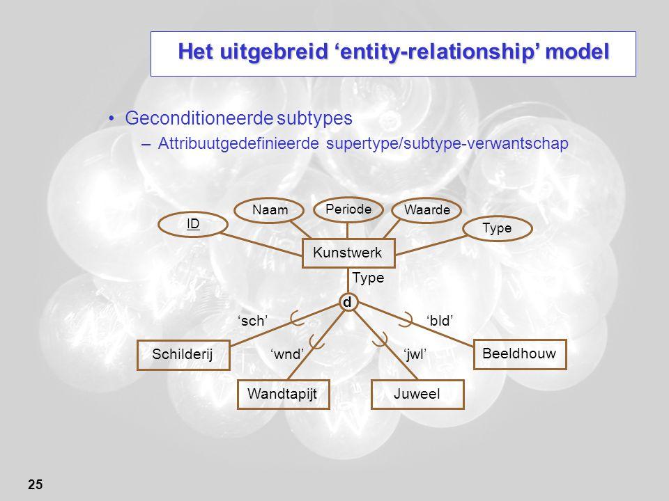 25 Het uitgebreid 'entity-relationship' model Geconditioneerde subtypes –Attribuutgedefinieerde supertype/subtype-verwantschap Naam ID Periode Waarde