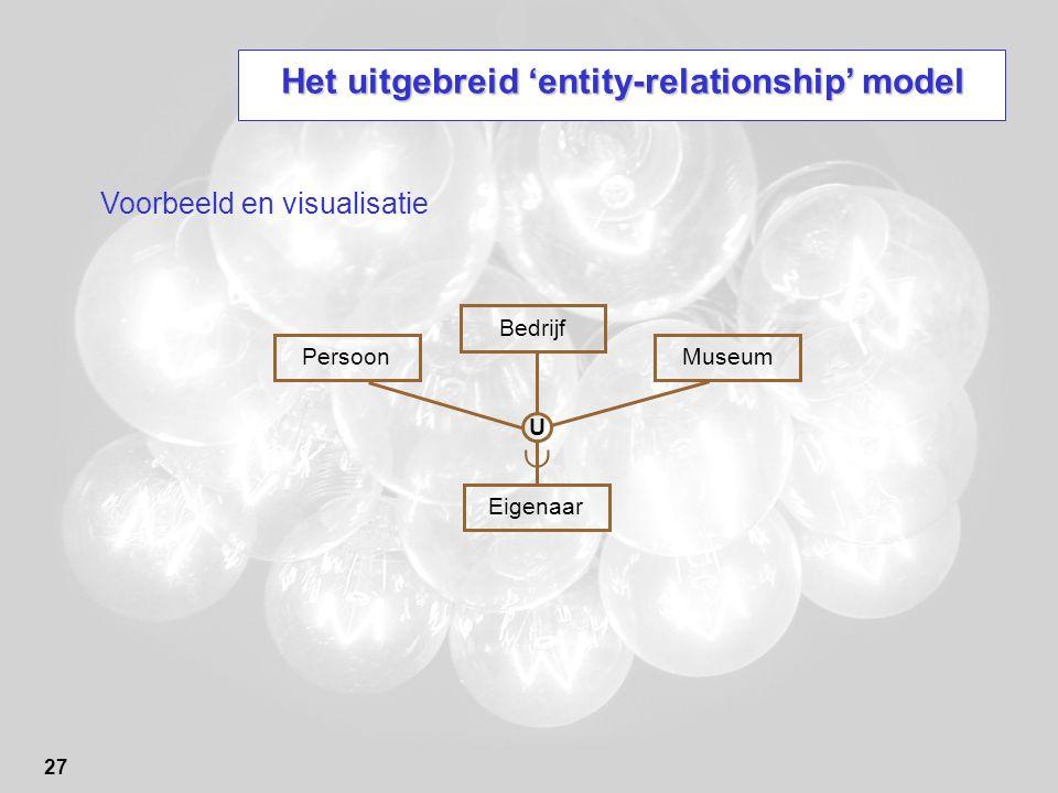 27 Het uitgebreid 'entity-relationship' model Voorbeeld en visualisatie Persoon Eigenaar Bedrijf  U Museum