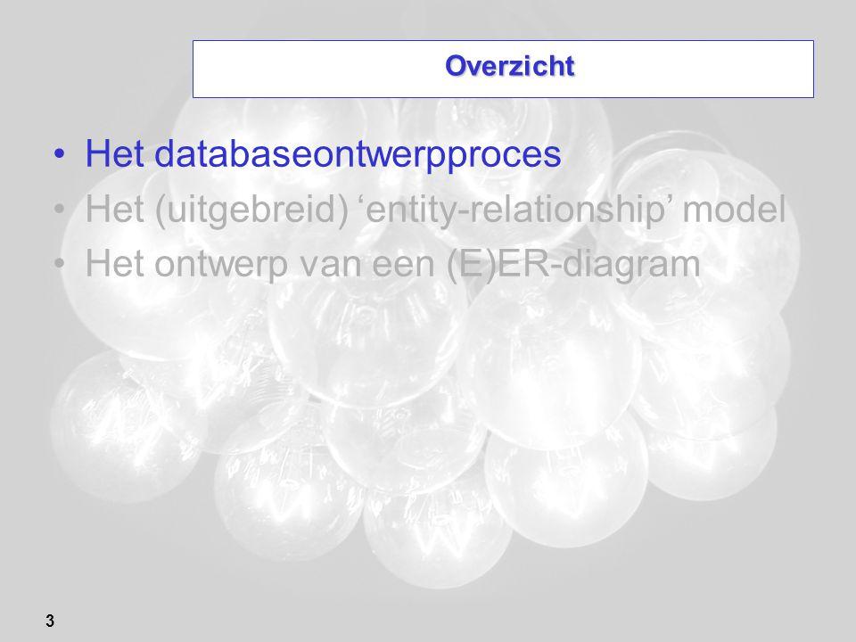 3 Overzicht Het databaseontwerpproces Het (uitgebreid) 'entity-relationship' model Het ontwerp van een (E)ER-diagram