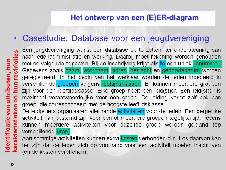 32 Het ontwerp van een (E)ER-diagram Casestudie: Database voor een jeugdvereniging Een jeugdvereniging wenst een database op te zetten, ter ondersteuning van haar ledenadministratie en werking.