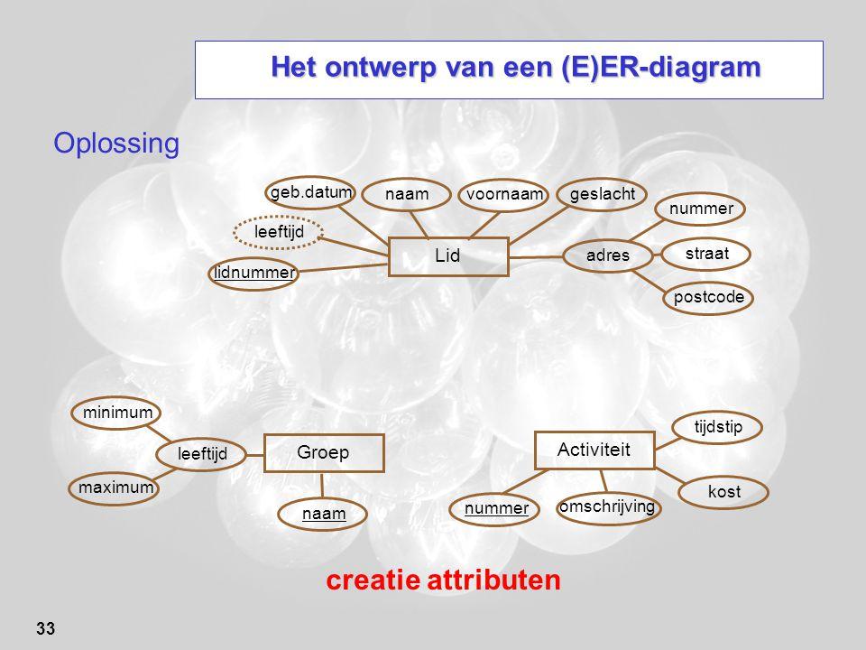 33 Het ontwerp van een (E)ER-diagram Oplossing creatie attributen Lid Groep Activiteit leeftijd minimum maximum naam lidnummer geb.datum naam voornaam