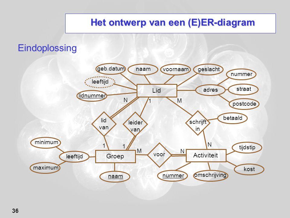36 Het ontwerp van een (E)ER-diagram Eindoplossing lid van N Lid Groep Activiteit leeftijd minimum maximum naam lidnummer geb.datum naam voornaam adre