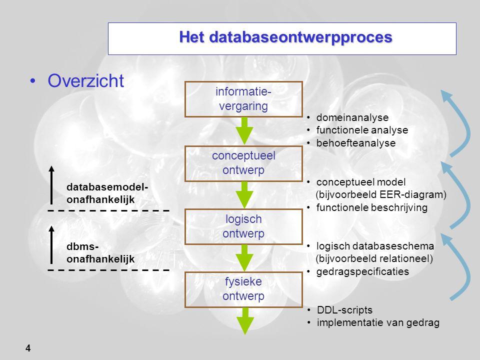 4 Het databaseontwerpproces Overzicht informatie- vergaring domeinanalyse functionele analyse behoefteanalyse conceptueel ontwerp logisch ontwerp fysieke ontwerp databasemodel- onafhankelijk dbms- onafhankelijk conceptueel model (bijvoorbeeld EER-diagram) functionele beschrijving logisch databaseschema (bijvoorbeeld relationeel) gedragspecificaties DDL-scripts implementatie van gedrag