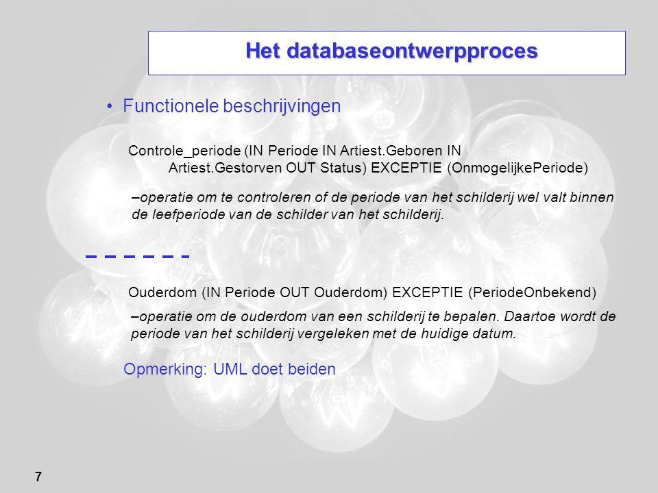 7 Het databaseontwerpproces Functionele beschrijvingen Controle_periode (IN Periode IN Artiest.Geboren IN Artiest.Gestorven OUT Status) EXCEPTIE (Onmo