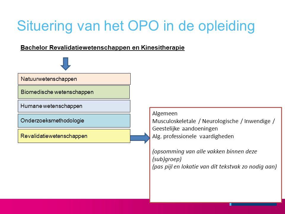 Situering van het OPO in de opleiding Algemeen Musculoskeletale / Neurologische / Inwendige / Geestelijke aandoeningen Alg. professionele vaardigheden