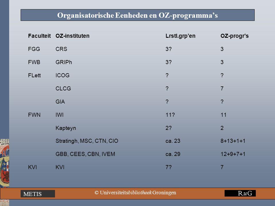 METIS © Universiteitsbibliotheek Groningen Organisatorische Eenheden en OZ-programma's FaculteitOZ-institutenLrstl.grp'enOZ-progr's FGGCRS3 3 FWBGRIPh3 3 FLettICOG .