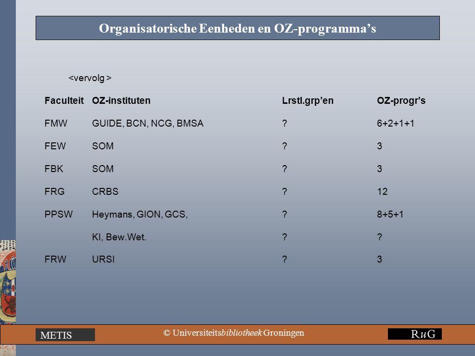 METIS © Universiteitsbibliotheek Groningen Organisatorische Eenheden en OZ-programma's FaculteitOZ-institutenLrstl.grp'enOZ-progr's FMWGUIDE, BCN, NCG, BMSA?6+2+1+1 FEWSOM?3 FBKSOM?3 FRGCRBS?12 PPSWHeymans, GION, GCS,?8+5+1 KI, Bew.Wet.?.