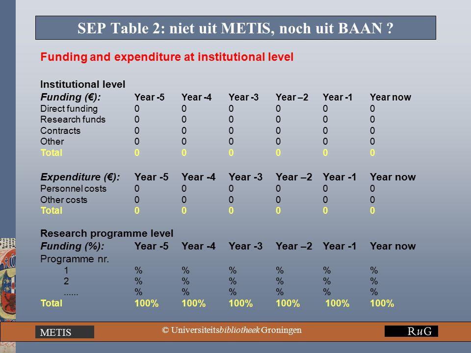 METIS © Universiteitsbibliotheek Groningen SEP Table 2: niet uit METIS, noch uit BAAN ? Funding and expenditure at institutional level Institutional l
