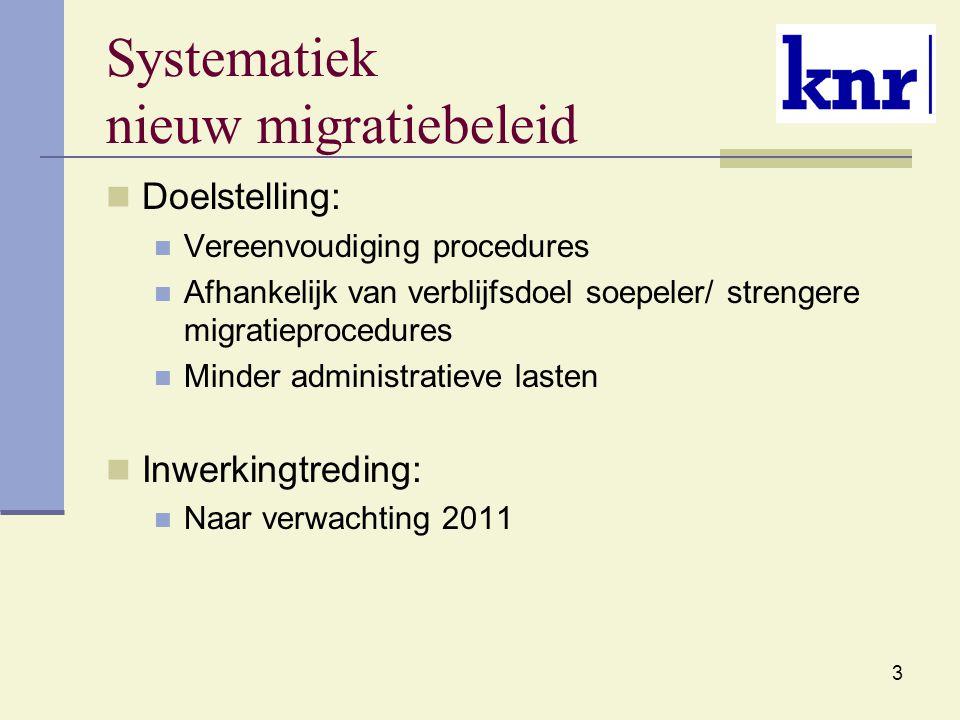 3 Systematiek nieuw migratiebeleid Doelstelling: Vereenvoudiging procedures Afhankelijk van verblijfsdoel soepeler/ strengere migratieprocedures Minder administratieve lasten Inwerkingtreding: Naar verwachting 2011
