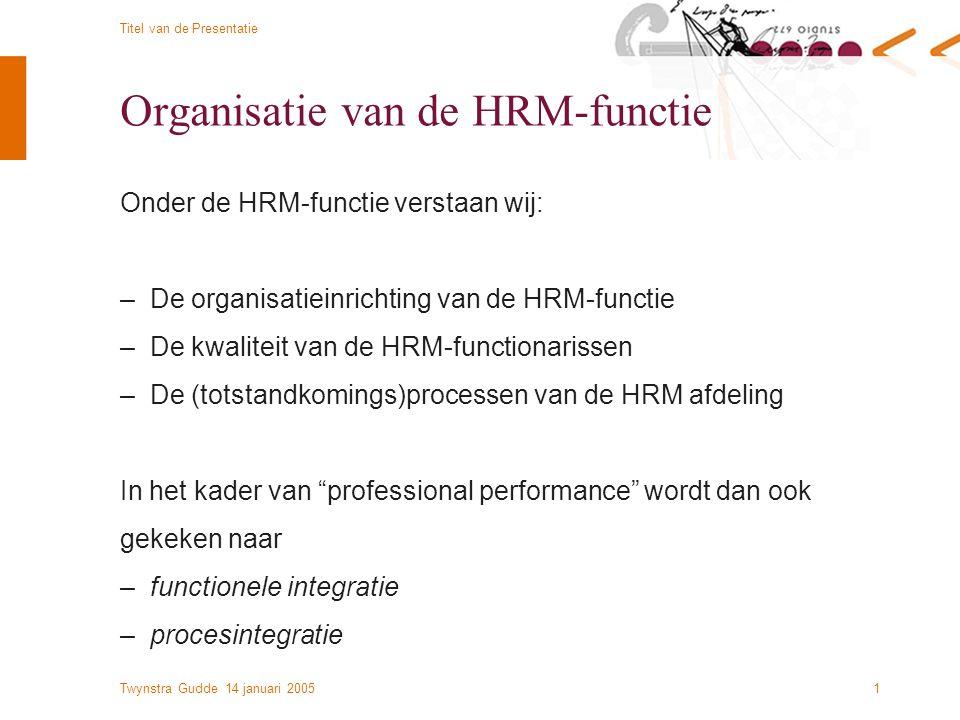 Twynstra Gudde Titel van de Presentatie 214 januari 2005 Ontwikkeling van de HRM-functie Operationele focus Strategische focus PersonenProcessen Change agent Employee champion Strategic partner Administrative expert