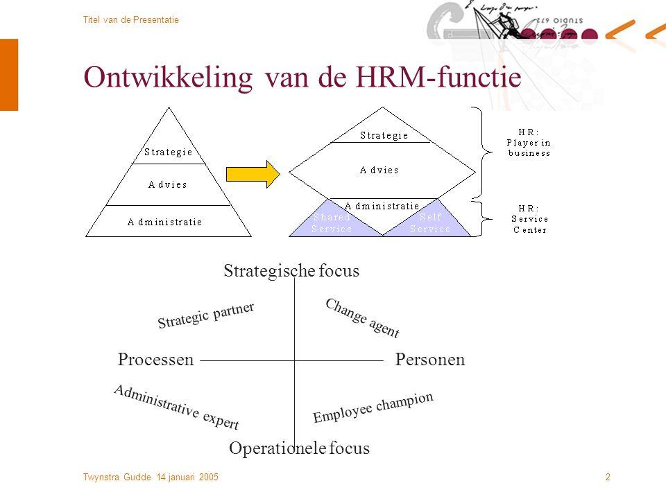 Twynstra Gudde Titel van de Presentatie 314 januari 2005 Taken en activiteiten HRM-functie HRM-uitvoering Ondersteunend HRM HRM-basis administratie HRM- Beleid Werving & Selectie/ Indiensttreding Arbeidsmarkt comm.