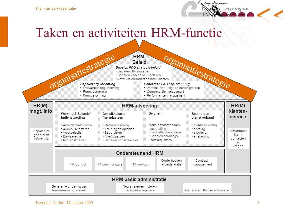 Twynstra Gudde Titel van de Presentatie 314 januari 2005 Taken en activiteiten HRM-functie HRM-uitvoering Ondersteunend HRM HRM-basis administratie HR