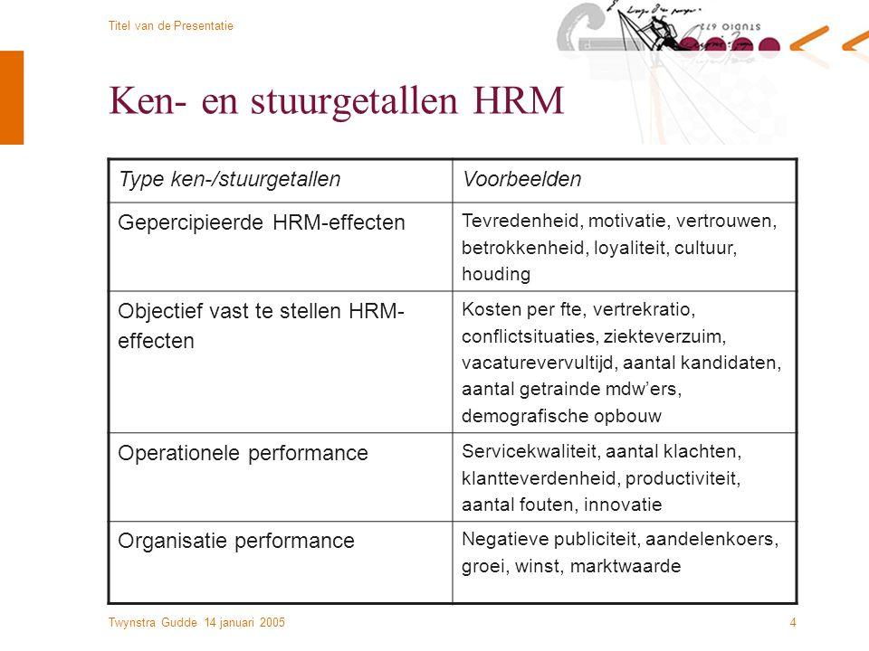 Twynstra Gudde Titel van de Presentatie 414 januari 2005 Ken- en stuurgetallen HRM Type ken-/stuurgetallenVoorbeelden Gepercipieerde HRM-effecten Tevr