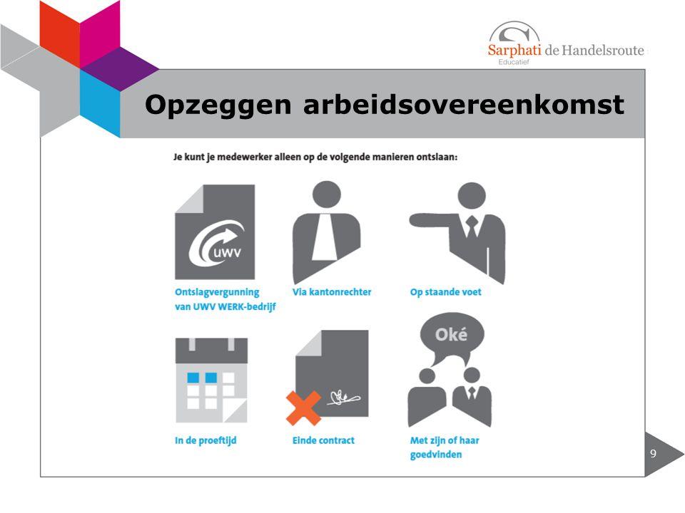 9 Opzeggen arbeidsovereenkomst