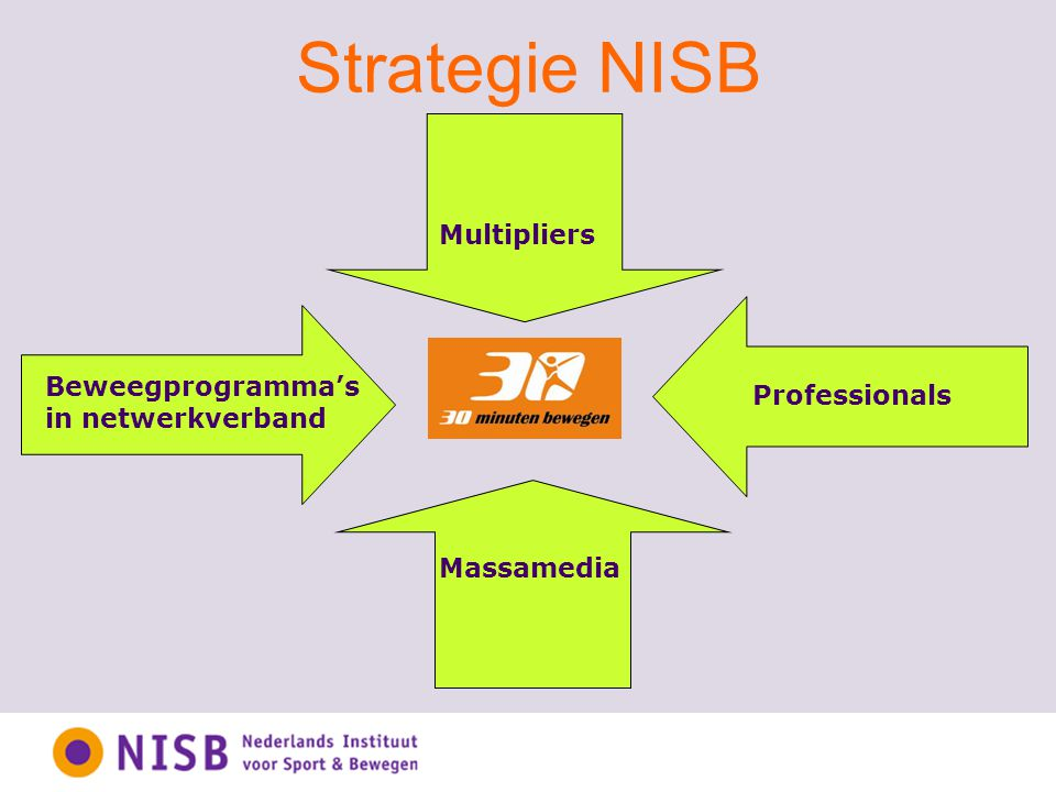 Strategie NISB Massamedia Professionals Beweegprogramma's in netwerkverband Multipliers