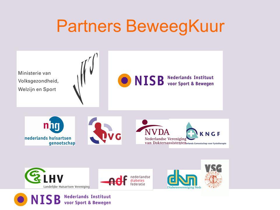 Partners BeweegKuur …