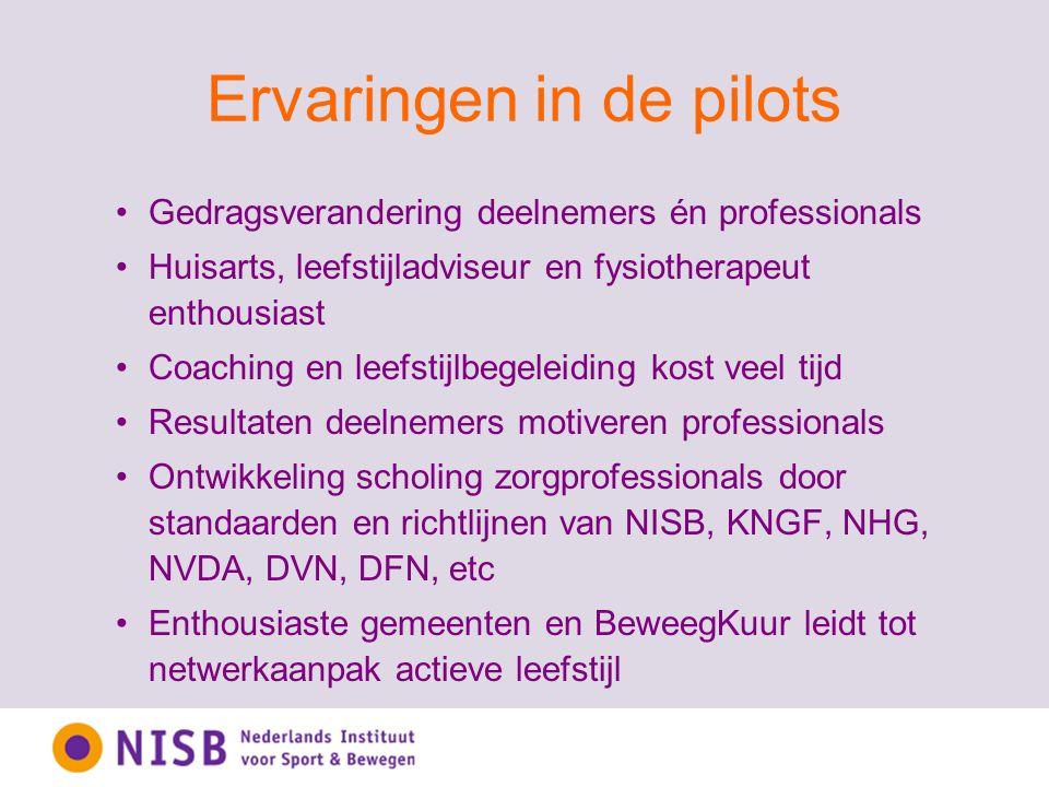 Ervaringen in de pilots Gedragsverandering deelnemers én professionals Huisarts, leefstijladviseur en fysiotherapeut enthousiast Coaching en leefstijl