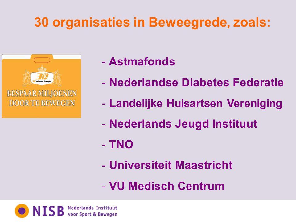 30 organisaties in Beweegrede, zoals: - Astmafonds - Nederlandse Diabetes Federatie - Landelijke Huisartsen Vereniging - Nederlands Jeugd Instituut -