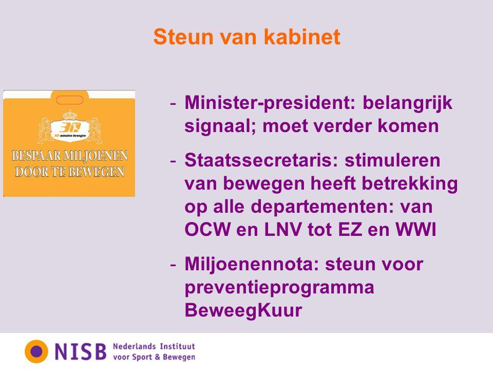 Steun van kabinet -Minister-president: belangrijk signaal; moet verder komen -Staatssecretaris: stimuleren van bewegen heeft betrekking op alle departementen: van OCW en LNV tot EZ en WWI -Miljoenennota: steun voor preventieprogramma BeweegKuur