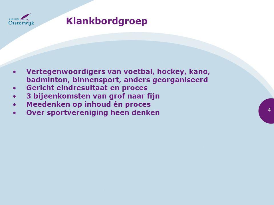 Klankbordgroep Vertegenwoordigers van voetbal, hockey, kano, badminton, binnensport, anders georganiseerd Gericht eindresultaat en proces 3 bijeenkoms