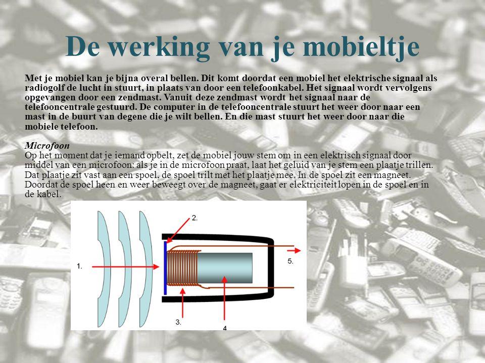 De werking van je mobieltje Luidspreker Als de elektriciteit via de kabel aankomt bij de spoel van de luidspreker, wordt deze spoel ook magnetisch.