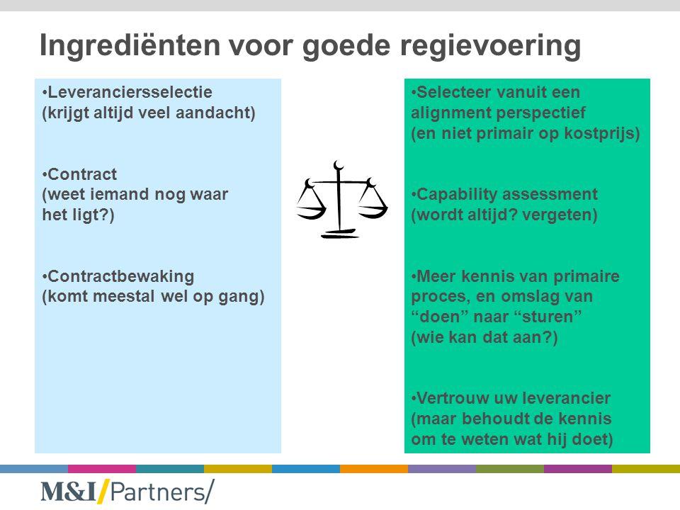 Ingrediënten voor goede regievoering Leveranciersselectie (krijgt altijd veel aandacht) Contract (weet iemand nog waar het ligt?) Contractbewaking (ko