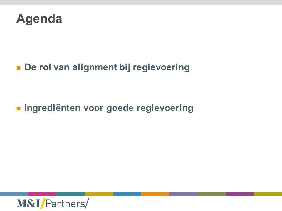 Agenda De rol van alignment bij regievoering Ingrediënten voor goede regievoering