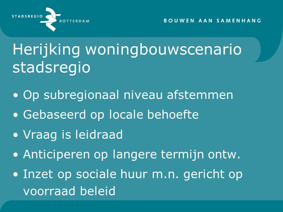 Herijking woningbouwscenario stadsregio Op subregionaal niveau afstemmen Gebaseerd op locale behoefte Vraag is leidraad Anticiperen op langere termijn ontw.