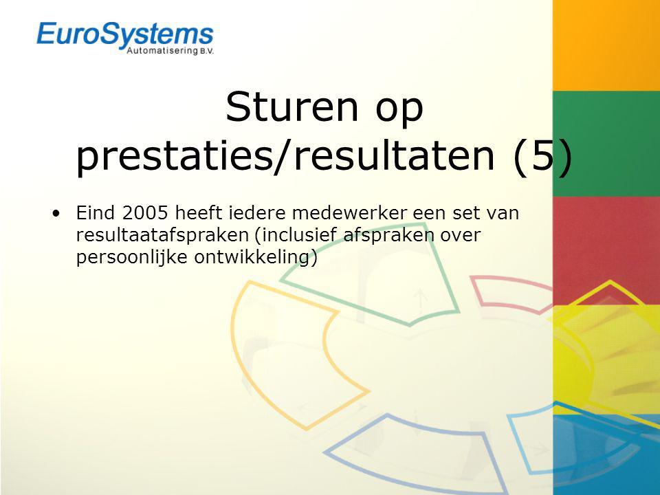 Sturen op prestaties/resultaten (5) Eind 2005 heeft iedere medewerker een set van resultaatafspraken (inclusief afspraken over persoonlijke ontwikkeling)