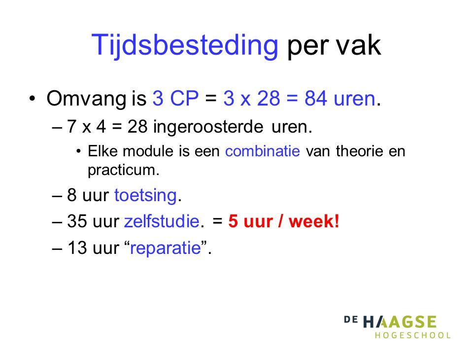 Tijdsbesteding per vak Omvang is 3 CP = 3 x 28 = 84 uren. –7 x 4 = 28 ingeroosterde uren. Elke module is een combinatie van theorie en practicum. –8 u