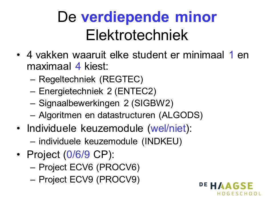 De verdiepende minor Elektrotechniek 4 vakken waaruit elke student er minimaal 1 en maximaal 4 kiest: –Regeltechniek (REGTEC) –Energietechniek 2 (ENTE