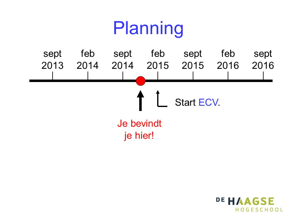 Planning sept 2013 feb 2014 sept 2014 feb 2015 sept 2015 feb 2016 sept 2016 Je bevindt je hier! Start ECV.
