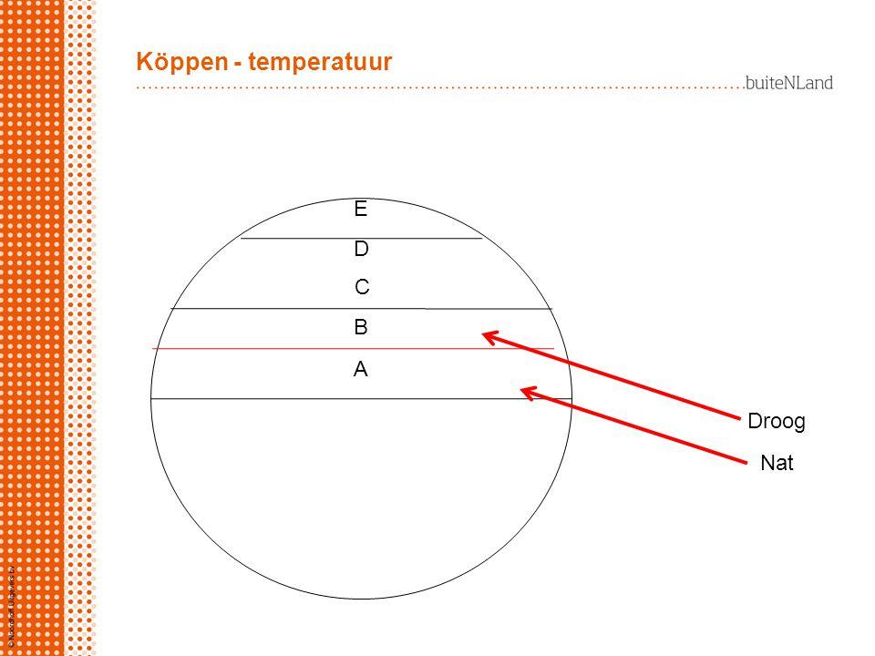 Nat Droog A B C D E Köppen - temperatuur