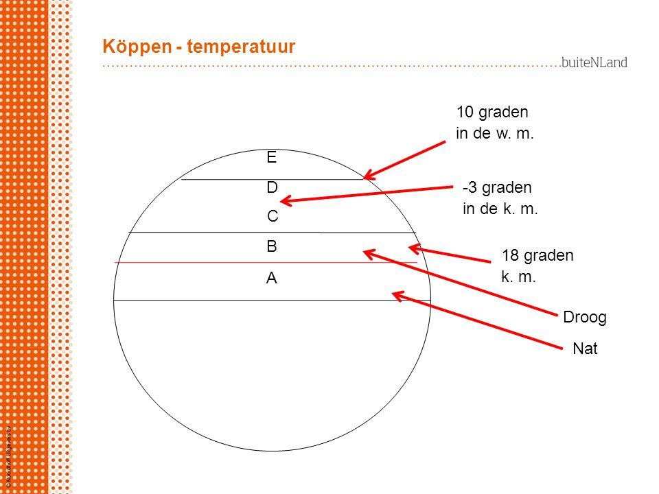 Nat Droog A B C D E 18 graden k. m. -3 graden in de k. m. 10 graden in de w. m. Köppen - temperatuur