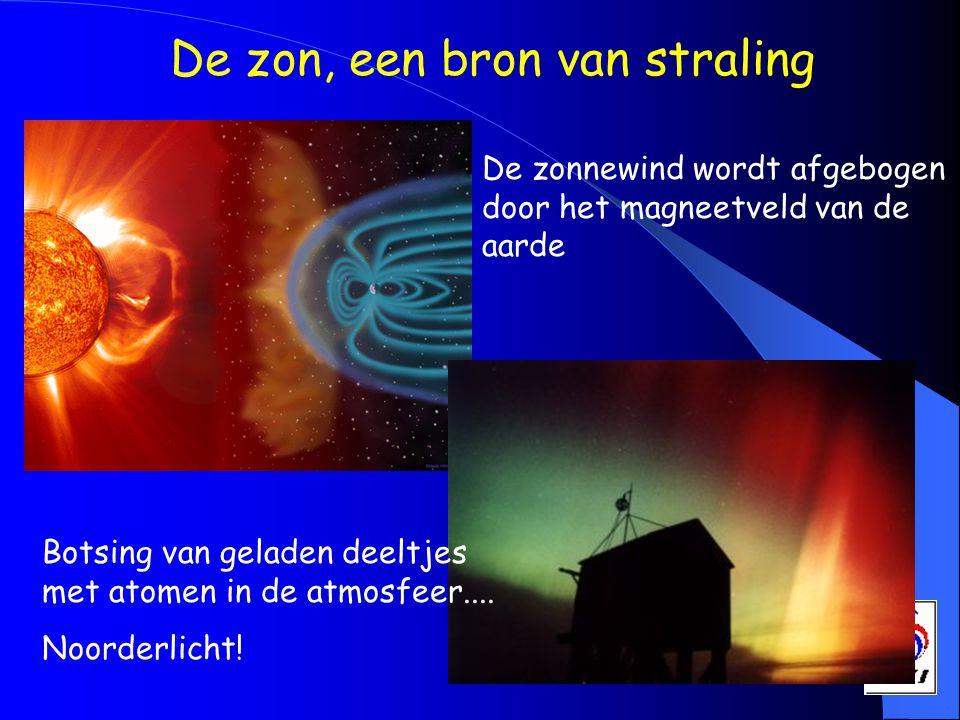 De zonnewind wordt afgebogen door het magneetveld van de aarde Botsing van geladen deeltjes met atomen in de atmosfeer....