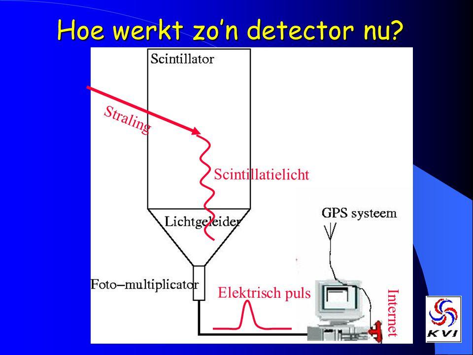 Hoe werkt zo'n detector nu Elektrisch puls Straling Scintillatielicht Internet