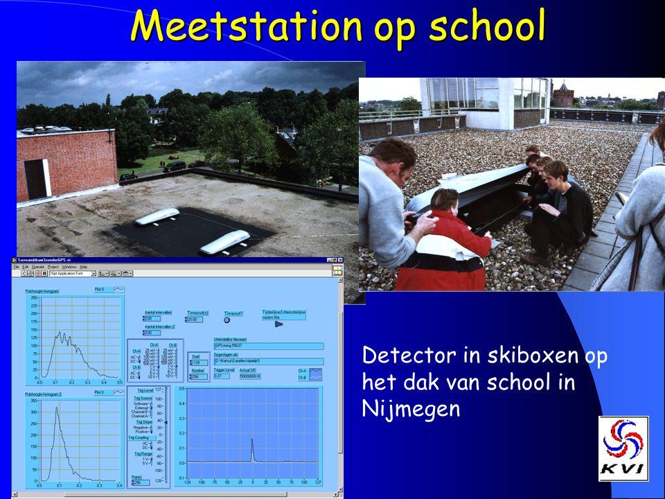 Meetstation op school Detector in skiboxen op het dak van school in Nijmegen