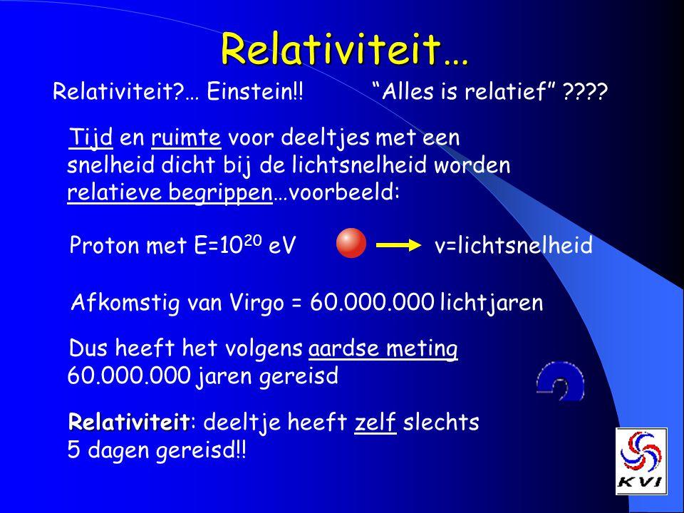 Relativiteit… Tijd en ruimte voor deeltjes met een snelheid dicht bij de lichtsnelheid worden relatieve begrippen…voorbeeld: Proton met E=10 20 eVv=lichtsnelheid Afkomstig van Virgo = 60.000.000 lichtjaren Dus heeft het volgens aardse meting 60.000.000 jaren gereisd Relativiteit Relativiteit: deeltje heeft zelf slechts 5 dagen gereisd!.