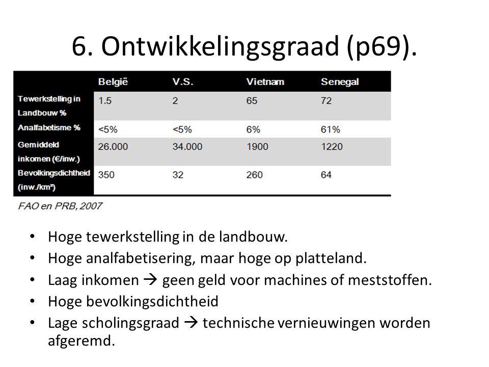 6. Ontwikkelingsgraad (p69). Hoge tewerkstelling in de landbouw. Hoge analfabetisering, maar hoge op platteland. Laag inkomen  geen geld voor machine