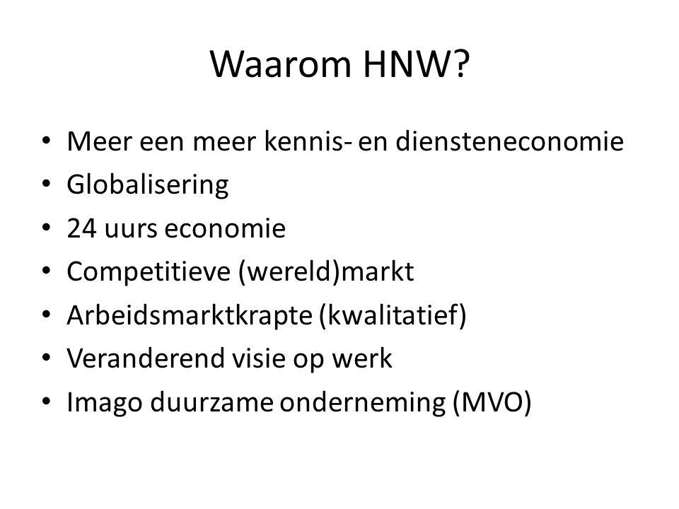 Waarom HNW.