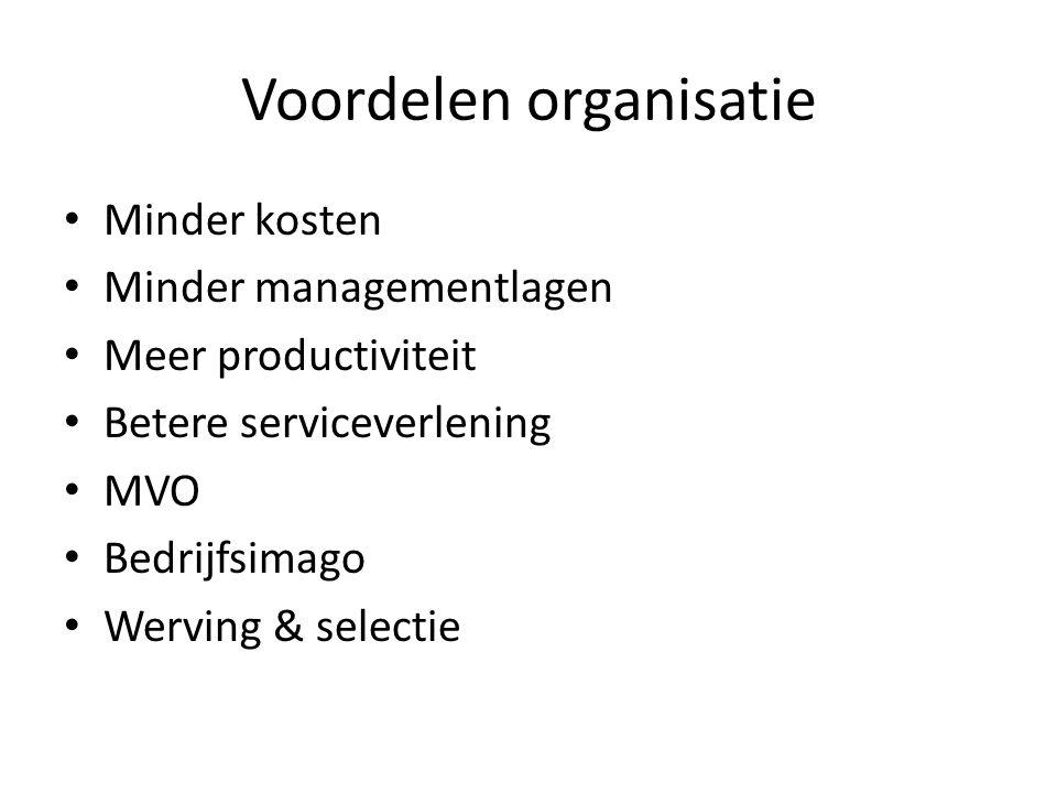 Voordelen organisatie Minder kosten Minder managementlagen Meer productiviteit Betere serviceverlening MVO Bedrijfsimago Werving & selectie