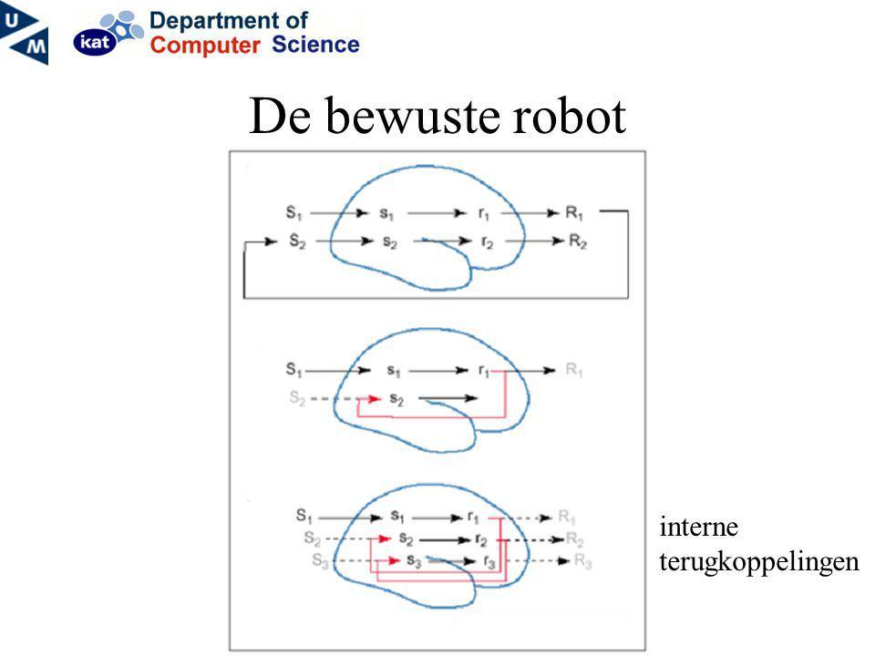 De bewuste robot interne terugkoppelingen