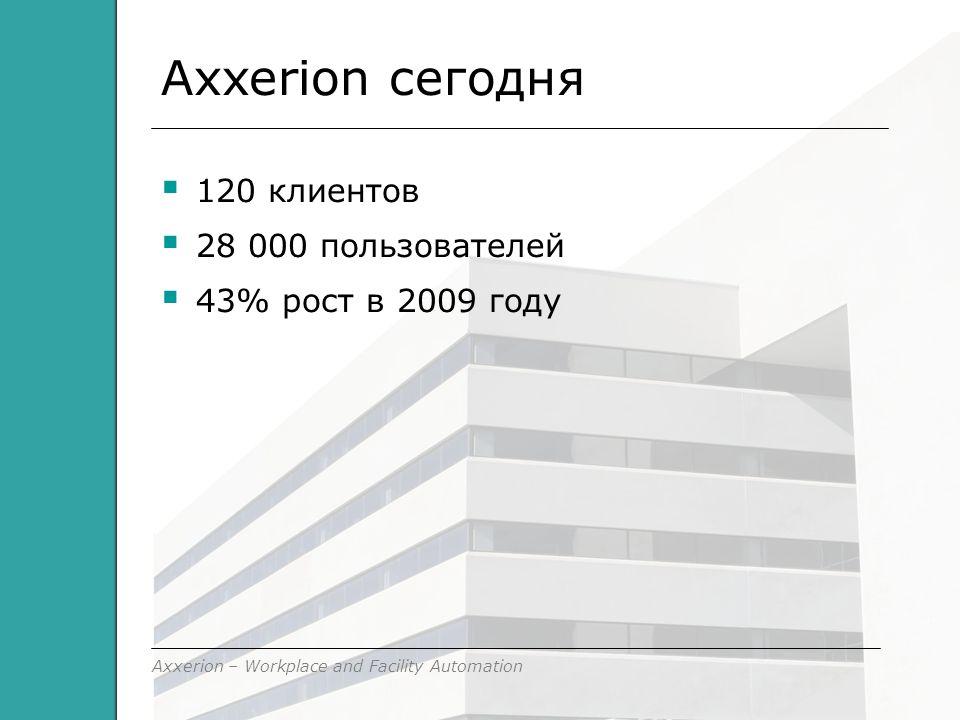 Axxerion – Workplace and Facility Automation Axxerion сегодня  120 клиентов  28 000 пользователей  43% рост в 2009 году