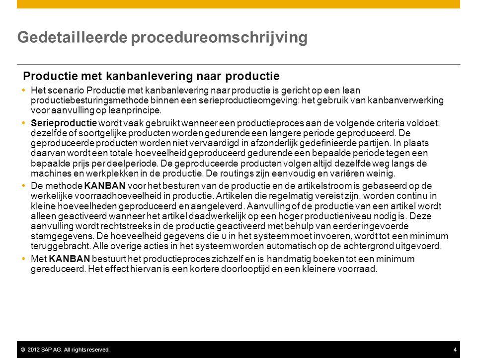 ©2012 SAP AG. All rights reserved.4 Gedetailleerde procedureomschrijving Productie met kanbanlevering naar productie  Het scenario Productie met kanb